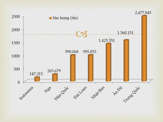 Việt Nam chi 5,6 tỷ USD nhập khẩu 9,73 triệu tấn sắt thép trong 8 tháng đầu năm - Ảnh 1.