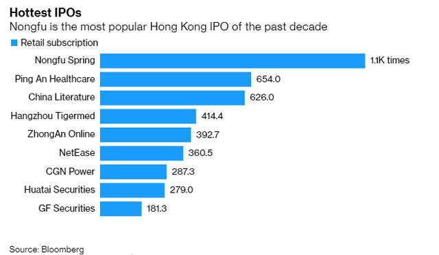 Cổ phiếu bùng nổ trong phiên giao dịch đầu tiên,  người đàn ông được mệnh danh là sói già đơn độc trở thành tỷ phú giàu thứ 2 Trung Quốc  - Ảnh 1.