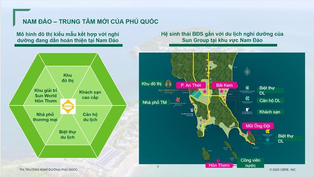 Đổ tiền đầu tư vào BĐS Phú Quốc sau khi lên thành phố, chuyên gia khuyên giới nhà giàu điều gì? - Ảnh 1.