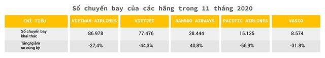 Hàng không Việt một năm bay trong bão - Ảnh 5.
