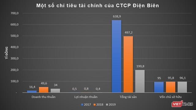 Cách TID Group vào dự án 175 Nguyễn Thái Học  - Ảnh 3.