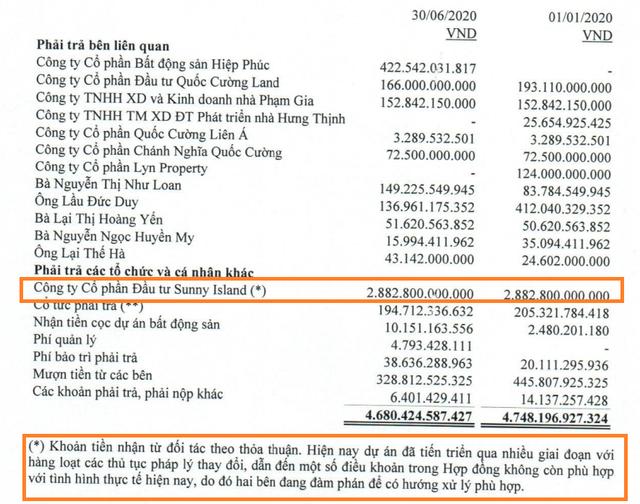 Giữ gần 2.900 tỷ đồng của Sunny Island từ năm 2017, Quốc Cường Gia Lai lại vừa khởi kiện đối tác ra Trọng tài Quốc tế - Ảnh 1.
