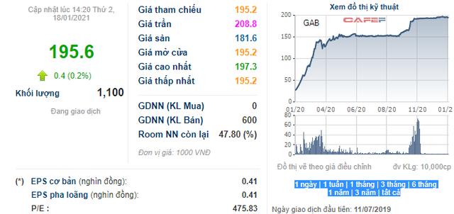 Soi biến động giá những cổ phiếu có thị giá đắt đỏ nhất sàn chứng khoán - Ảnh 8.