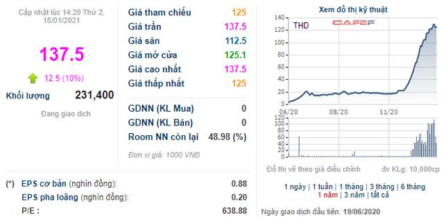Soi biến động giá những cổ phiếu có thị giá đắt đỏ nhất sàn chứng khoán - Ảnh 9.