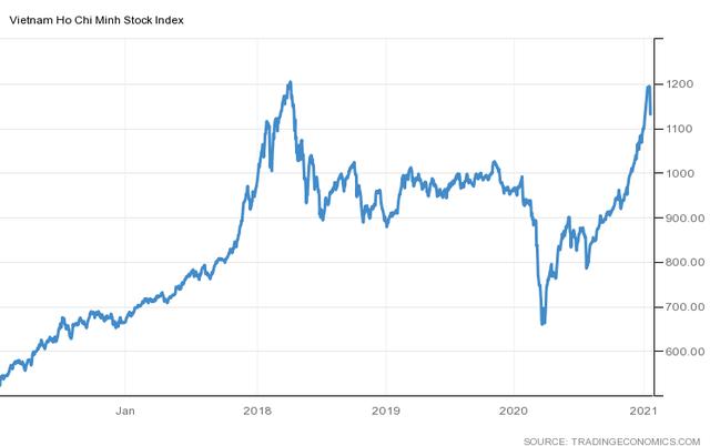 Nhiều Công ty chứng khoán đồng thuận dự báo VN-Index sẽ sớm hồi phục sau phiên giảm sâu - Ảnh 1.