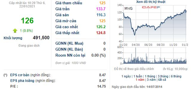 Soi biến động giá những cổ phiếu có thị giá đắt đỏ nhất sàn chứng khoán - Ảnh 13.