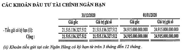 Khí Việt Nam (GAS): Quý 4 lãi 1.681 tỷ đồng giảm 46% so với cùng kỳ - Ảnh 2.