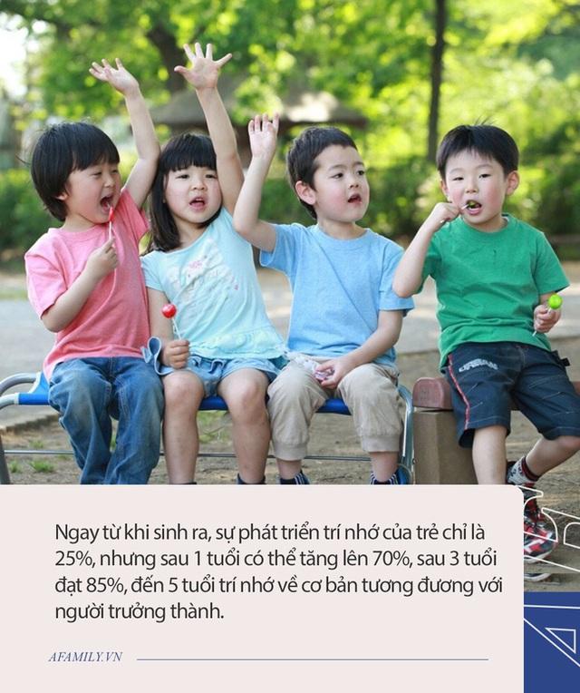 Kiên trì thực hiện 3 điều này cho con trước 5 tuổi, cha mẹ giúp con cải thiện trí nhớ và chỉ số IQ cao hơn bạn bè cùng trang lứa - Ảnh 1.