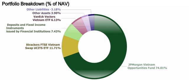 """Nhà đầu tư Thái Lan đẩy mạnh """"gom"""" chứng chỉ quỹ ETFs trên TTCK Việt Nam  - Ảnh 2."""