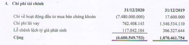 Sau 2 năm thua lỗ, năm 2020 Kim khí KKC (KKC) báo lãi 12 tỷ đồng - Ảnh 1.