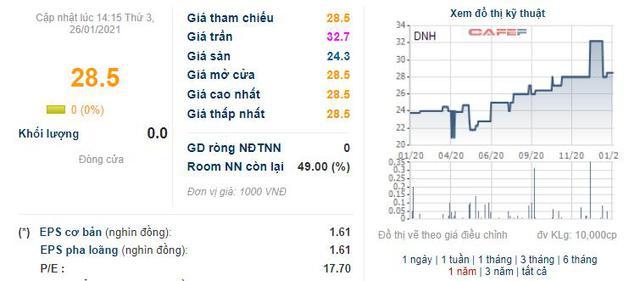 Thủy điện Đa Nhim – Hàm Thuận – Đa Mi (DNH): Quý 4 lãi 163 tỷ đồng, giảm 20% so với cùng kỳ - Ảnh 1.