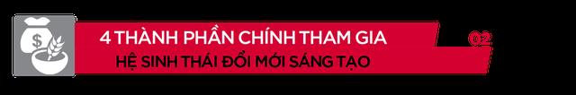 Chuyên gia McKinsey Việt Nam giải mã tính phức tạp của mô hình tăng trưởng kinh tế số so với kinh tế truyền thống - Ảnh 3.