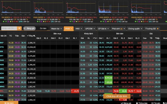 UBCK: Thị trường sẽ sớm tìm được điểm cân bằng vì nền tảng đã tốt hơn trước - Ảnh 1.
