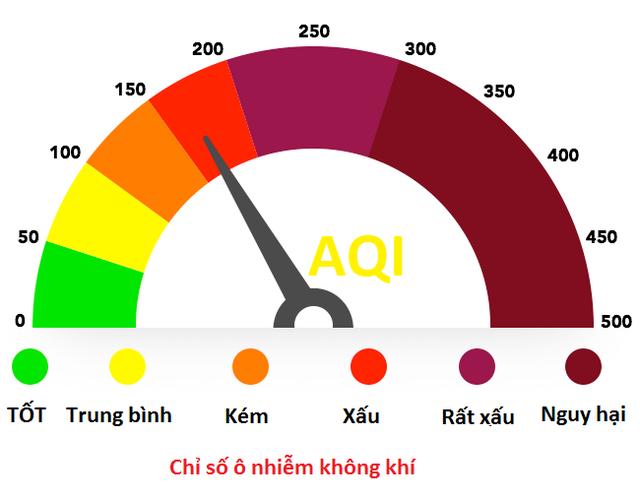 Hà Nội lại ô nhiễm không khí ở ngưỡng ảnh hưởng nghiêm trọng đến sức khỏe: Để bảo vệ bản thân, cần làm ngay những điều này - Ảnh 1.