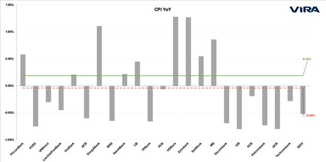 Dự báo lãi suất và tỷ giá trong mùa cao điểm - Ảnh 1.