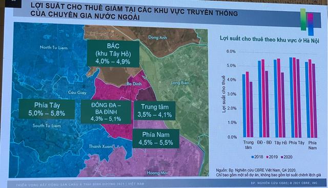 Hà Nội: Lần đầu tiên mua căn hộ cho thuê khu vực Nam Từ Liêm lãi hơn khu Tây Hồ - Ảnh 1.