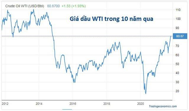 Đà tăng của giá dầu chưa dừng lại, dầu WTI vượt 80 USD - Ảnh 1.