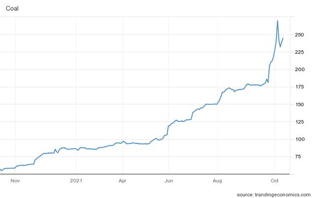 Sau chuỗi tăng sốc 112% trong hơn 1 tuần giao dịch, một cổ phiếu ngành than ghi nhận phiên thứ 2 liên tiếp giảm sàn - Ảnh 2.