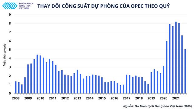 Giá dầu vượt 80 USD, thị trường hàng hoá sẽ xoay vần như thế nào? - Ảnh 1.