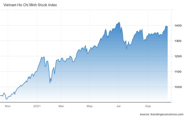Góc nhìn CTCK: Cơ hội tích lũy cổ phiếu trong giai đoạn Index đi ngang - Ảnh 1.