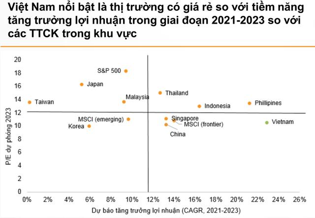 Bung sức mua khi VN-Index lùi về vùng 1.300 điểm, có thể tích lũy thêm cổ phiếu ngân hàng - Ảnh 2.