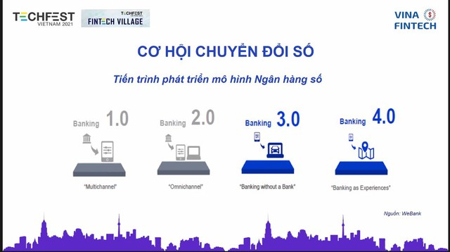 Nguyên Chủ tịch LienVietPostbank: Năm 2021, doanh thu Fintech dự báo vượt 10 tỷ USD - Ảnh 2.
