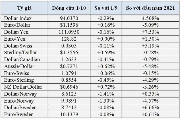 Bitcoin và USD đều đang thăng hoa, tiền số được dự báo sẽ tiếp tục tăng mạnh  - Ảnh 2.