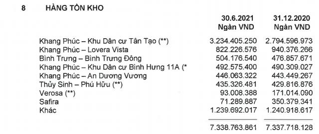 Bán cổ phiếu quỹ, không ít doanh nghiệp thu về trăm, nghìn tỷ đồng như VHM, STB, KDH, NKG - Ảnh 3.