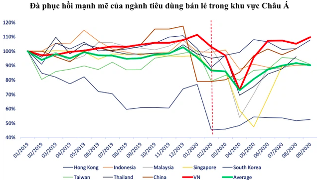 Khốc liệt thị trường bán lẻ Việt Nam: Thương hiệu Big C dần biến mất khi chủ mới tái cấu trúc, hàng loạt tên tuổi nội – ngoại liên tục bị đào thải trong chục năm qua - Ảnh 1.