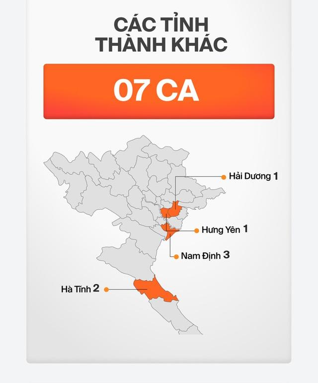 INFOGRAPHIC toàn cảnh chuỗi lây nhiễm BV Việt Đức: 4 ngày, 33 ca Covid-19 tại Hà Nội và 4 tỉnh thành khác - Ảnh 2.