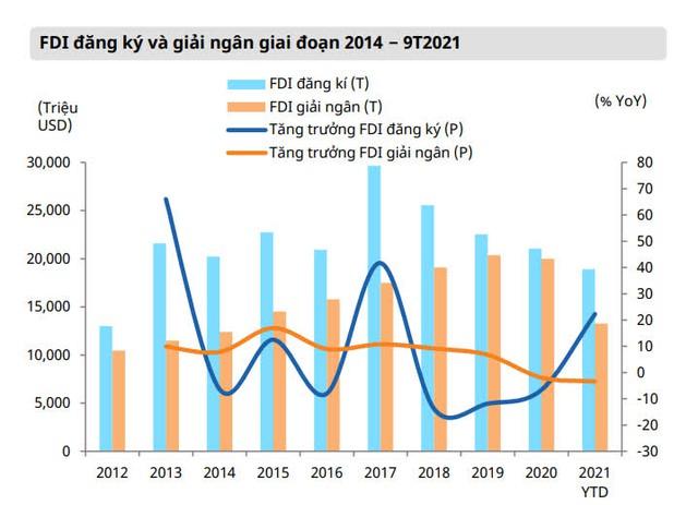 Thêm một tổ chức dự báo tăng trưởng GDP quý 4 Việt Nam đạt 4%, cả năm đạt 2,3% - Ảnh 1.