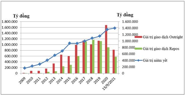 Việt Nam đảo ngược tình thế lệ thuộc vốn vay nước ngoài - Ảnh 2.