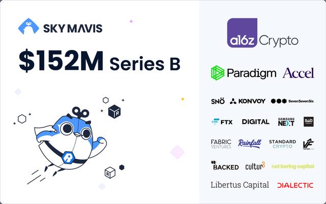 Khám phá kỳ lân Sky Mavis của Việt Nam: Startup game với đội ngũ vỏn vẹn 40 người có gì mà được định giá tới 3 tỷ USD? - Ảnh 1.