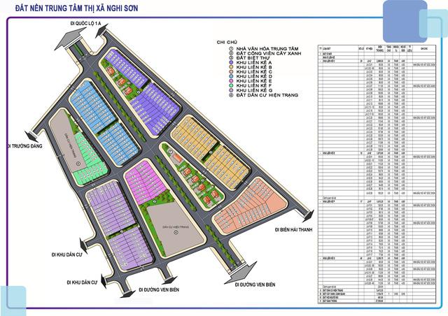Thị trường bất động sản Thanh Hóa chuẩn bị cho giai đoạn nóng cuối năm - Ảnh 1.