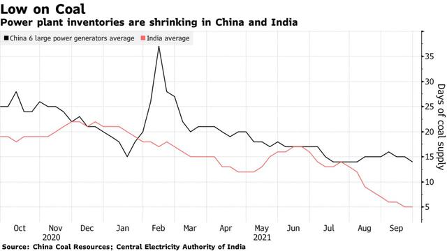 Thêm một quốc gia châu Á rơi vào khủng hoảng điện, nền kinh tế đang lao dốc tiếp tục đối diện với nhiều tin dữ - Ảnh 1.