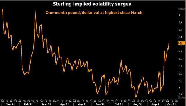 USD lập đỉnh mới, Bicoin lên sát 55.000 USD do lo sợ lạm phát quá cao - Ảnh 1.
