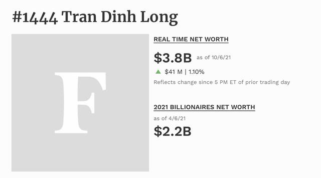 Cổ phiếu vượt đỉnh lịch sử, Hòa Phát lọt Top 15 Công ty thép vốn hóa lớn nhất thế giới, tài sản của ông Trần Đình Long đạt 3,8 tỷ USD - Ảnh 3.