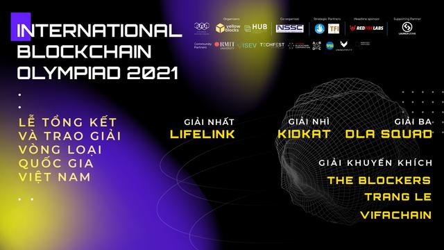 Công bố Top 6 đại diện Việt Nam tham dự cuộc thi Olympic Blockchain Quốc tế  - Ảnh 1.