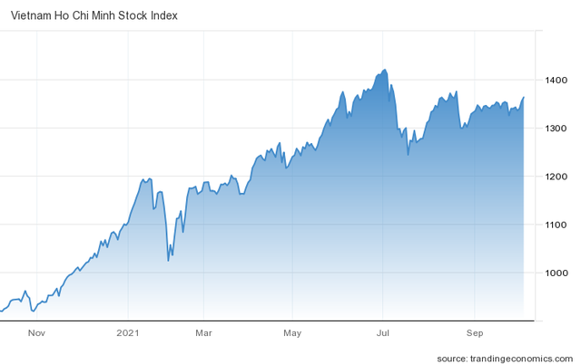 Góc nhìn CTCK: Xu hướng tăng điểm duy trì, nhà đầu tư có thể tích lũy cổ phiếu đón sóng quý 4 - Ảnh 1.