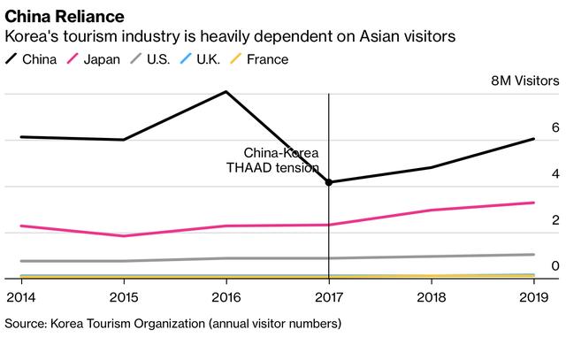 Hàn Quốc hưởng lợi lớn từ văn hoá idol cho đến Squid Game: Sức ảnh hưởng ngày càng lan rộng, nền kinh tế nhận được động lực mạnh mẽ  - Ảnh 2.