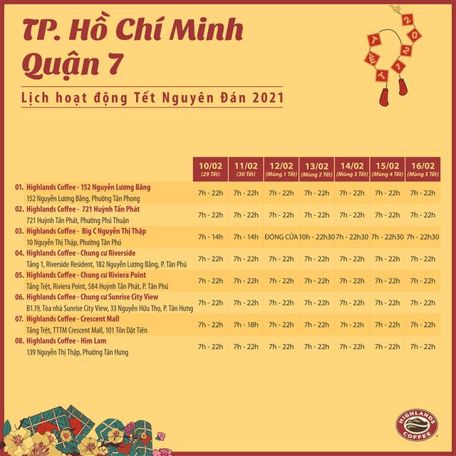 Tình hình hoạt động của loạt thương hiệu đồ uống đình đám ở Sài Gòn dịp Tết Nguyên đán: Nhiều cửa hàng phải đóng cửa vì dịch Covid-19 - Ảnh 11.