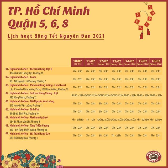 Tình hình hoạt động của loạt thương hiệu đồ uống đình đám ở Sài Gòn dịp Tết Nguyên đán: Nhiều cửa hàng phải đóng cửa vì dịch Covid-19 - Ảnh 12.