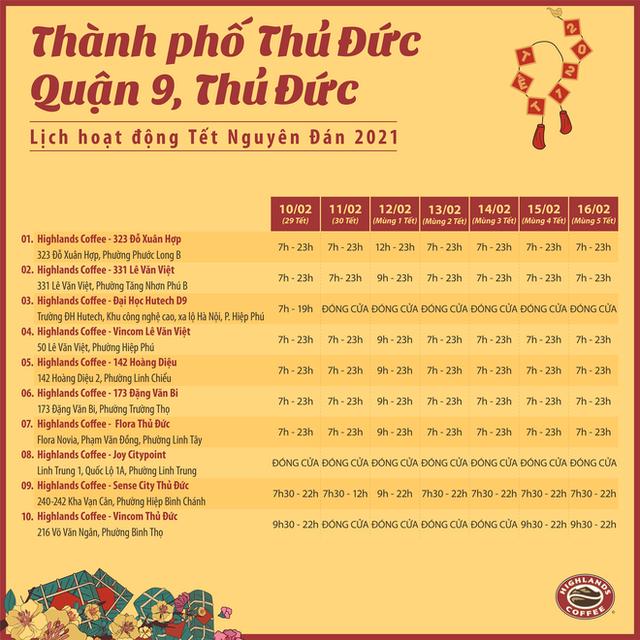 Tình hình hoạt động của loạt thương hiệu đồ uống đình đám ở Sài Gòn dịp Tết Nguyên đán: Nhiều cửa hàng phải đóng cửa vì dịch Covid-19 - Ảnh 13.