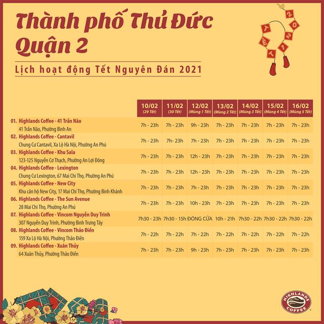 Tình hình hoạt động của loạt thương hiệu đồ uống đình đám ở Sài Gòn dịp Tết Nguyên đán: Nhiều cửa hàng phải đóng cửa vì dịch Covid-19 - Ảnh 14.