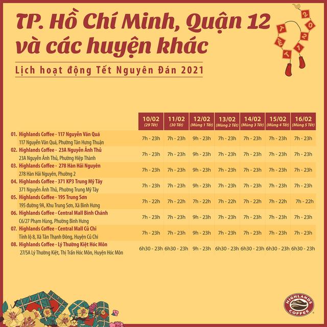Tình hình hoạt động của loạt thương hiệu đồ uống đình đám ở Sài Gòn dịp Tết Nguyên đán: Nhiều cửa hàng phải đóng cửa vì dịch Covid-19 - Ảnh 18.