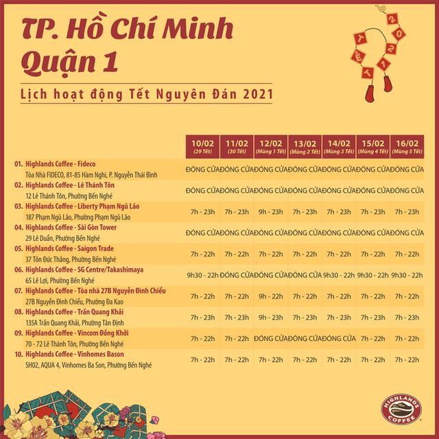 Tình hình hoạt động của loạt thương hiệu đồ uống đình đám ở Sài Gòn dịp Tết Nguyên đán: Nhiều cửa hàng phải đóng cửa vì dịch Covid-19 - Ảnh 5.