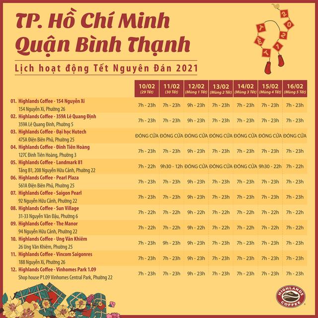 Tình hình hoạt động của loạt thương hiệu đồ uống đình đám ở Sài Gòn dịp Tết Nguyên đán: Nhiều cửa hàng phải đóng cửa vì dịch Covid-19 - Ảnh 8.