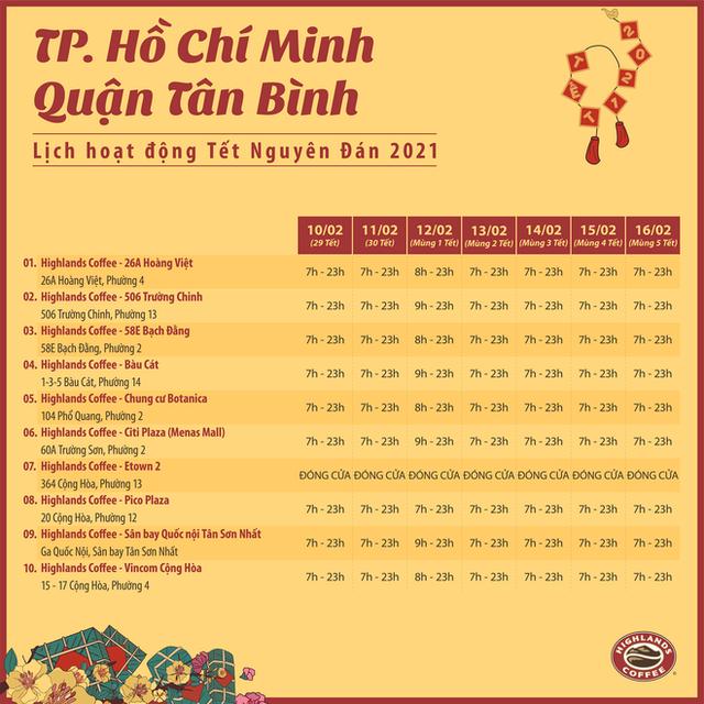 Tình hình hoạt động của loạt thương hiệu đồ uống đình đám ở Sài Gòn dịp Tết Nguyên đán: Nhiều cửa hàng phải đóng cửa vì dịch Covid-19 - Ảnh 9.