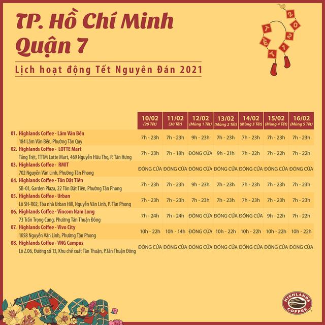Tình hình hoạt động của loạt thương hiệu đồ uống đình đám ở Sài Gòn dịp Tết Nguyên đán: Nhiều cửa hàng phải đóng cửa vì dịch Covid-19 - Ảnh 10.