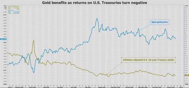 Thị trường tài chính vẫn dễ bị tổn thương và vàng tiếp tục là liều thuốc giải độc hoàn hảo? - Ảnh 3.